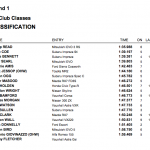 Time Attack 2013 Cadwell Park Club Class Practice Results
