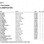 Time Attack 2013 Cadwell Park Club Class Qualifying Results