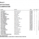 Time Attack 2013 Cadwell Park Club Class Warm Up Results
